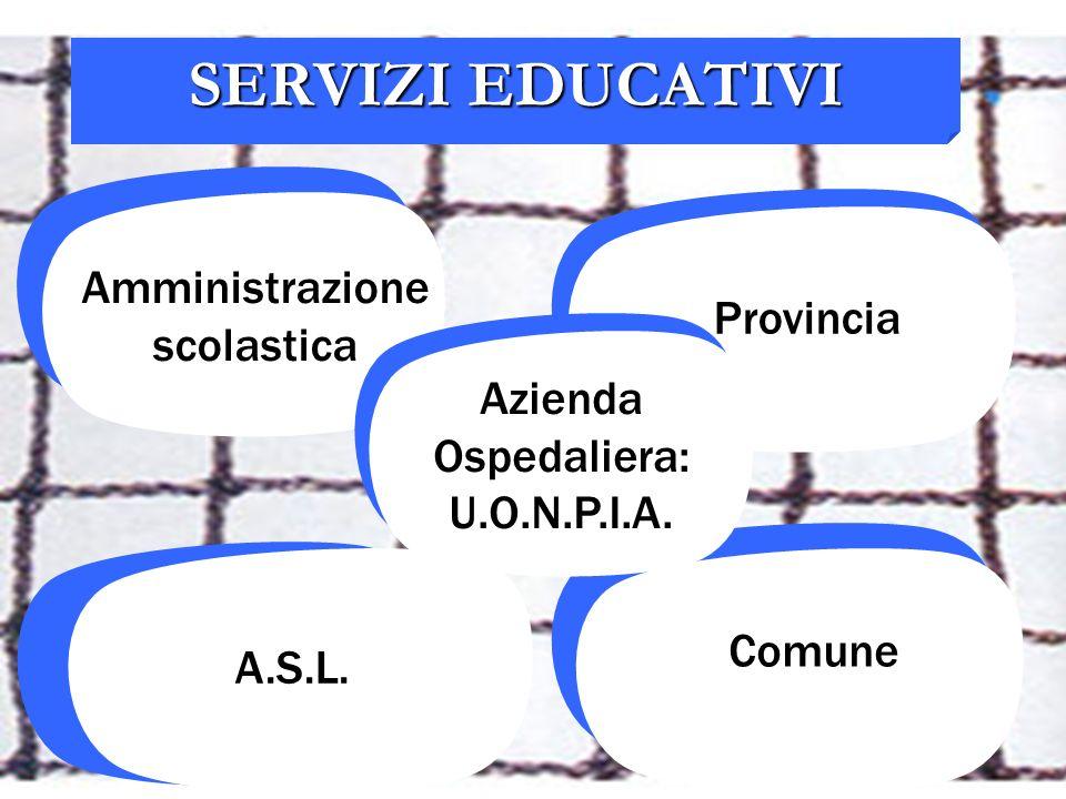 SERVIZI EDUCATIVI Amministrazione scolastica Provincia Azienda