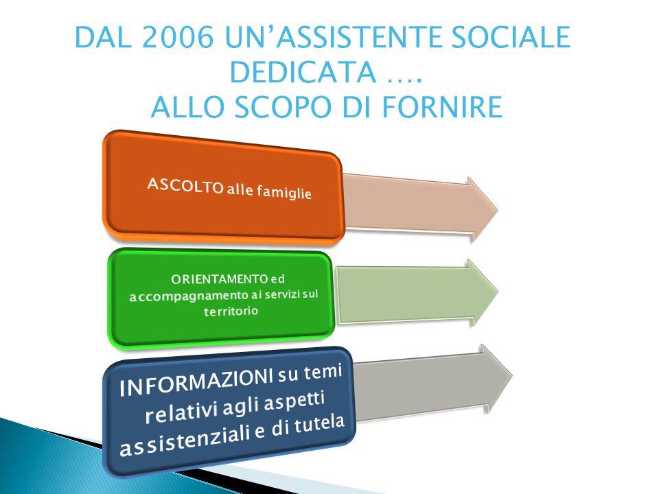 DAL 2006 UN'ASSISTENTE SOCIALE DEDICATA …. ALLO SCOPO DI FORNIRE