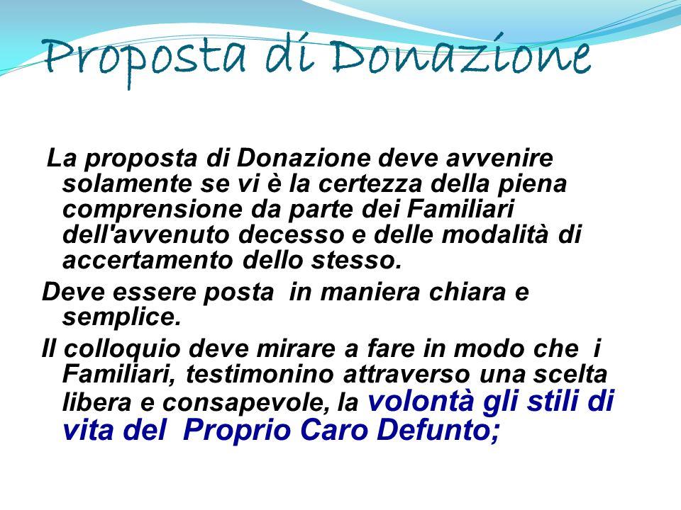 Proposta di Donazione Deve essere posta in maniera chiara e semplice.