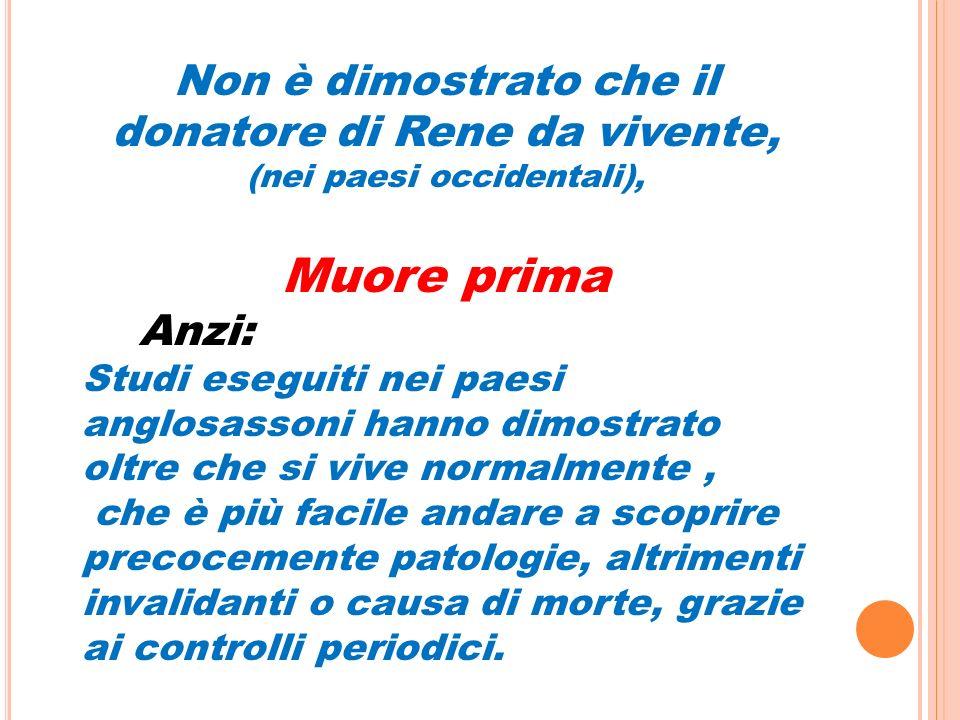 Muore prima Non è dimostrato che il donatore di Rene da vivente, Anzi: