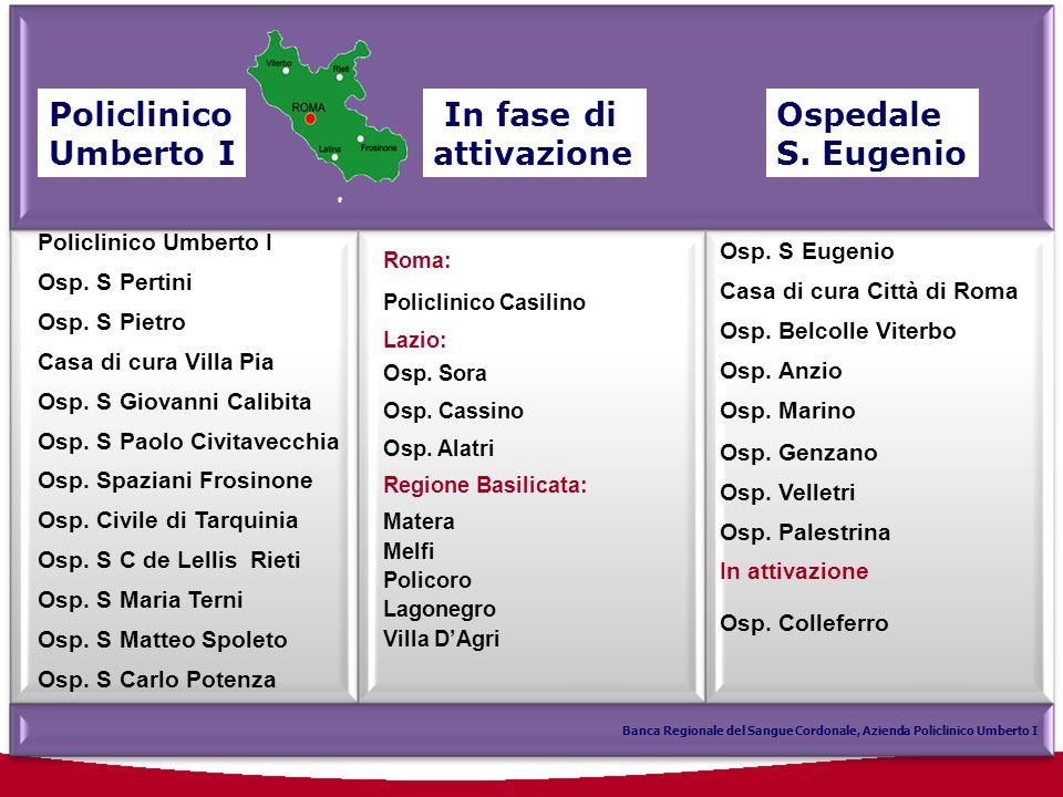 Policlinico Umberto I In fase di attivazione Ospedale S. Eugenio