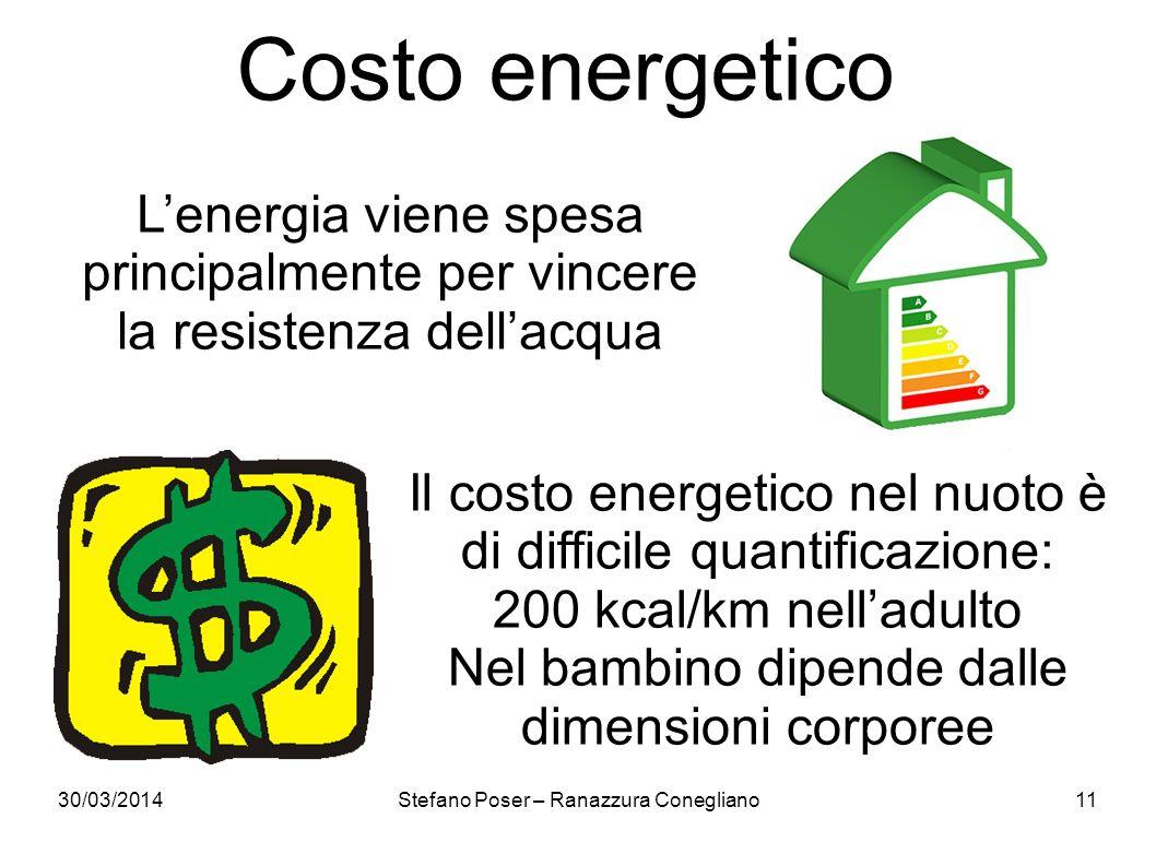 Costo energetico L'energia viene spesa principalmente per vincere la resistenza dell'acqua.