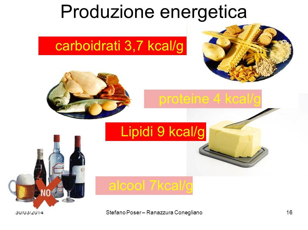 Produzione energetica