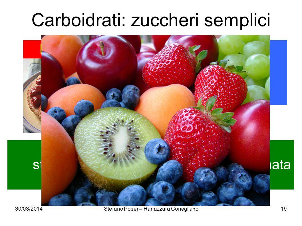 Carboidrati: zuccheri semplici