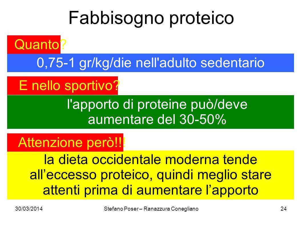 Fabbisogno proteico Quanto 0,75-1 gr/kg/die nell adulto sedentario