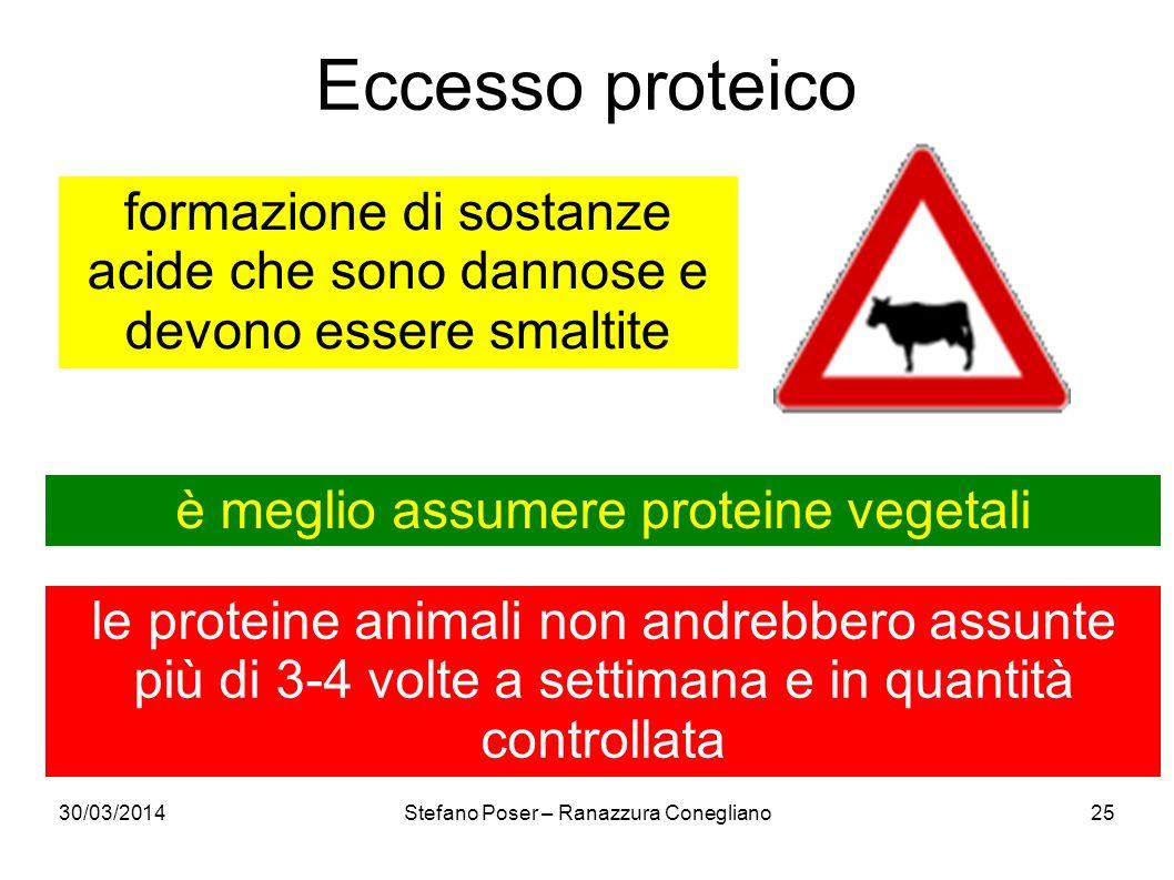 Eccesso proteico formazione di sostanze acide che sono dannose e devono essere smaltite. è meglio assumere proteine vegetali.