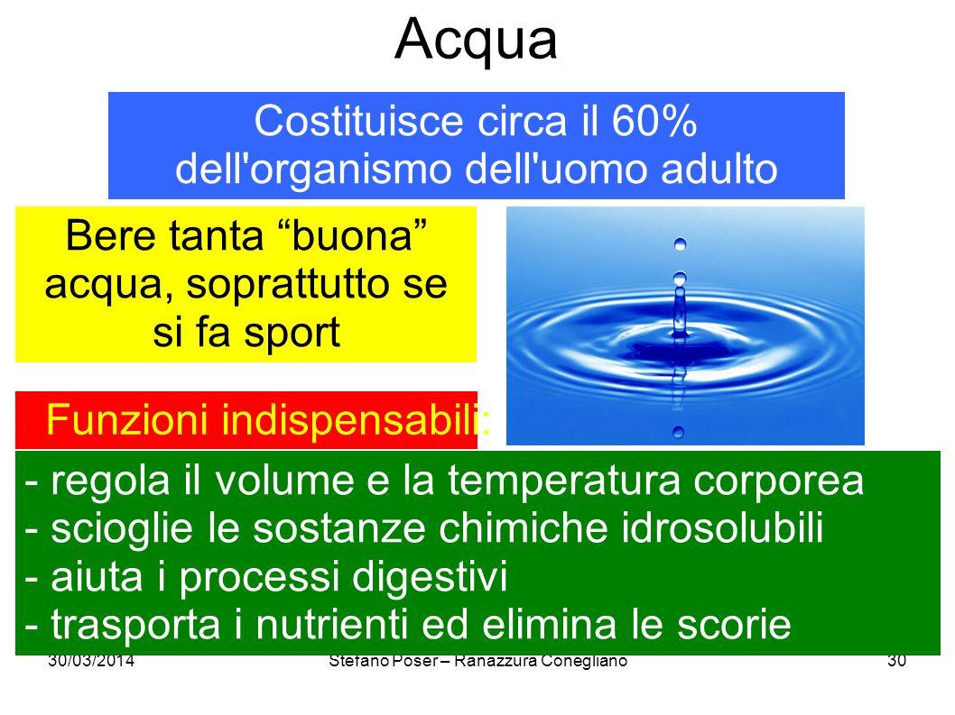 Acqua Costituisce circa il 60% dell organismo dell uomo adulto