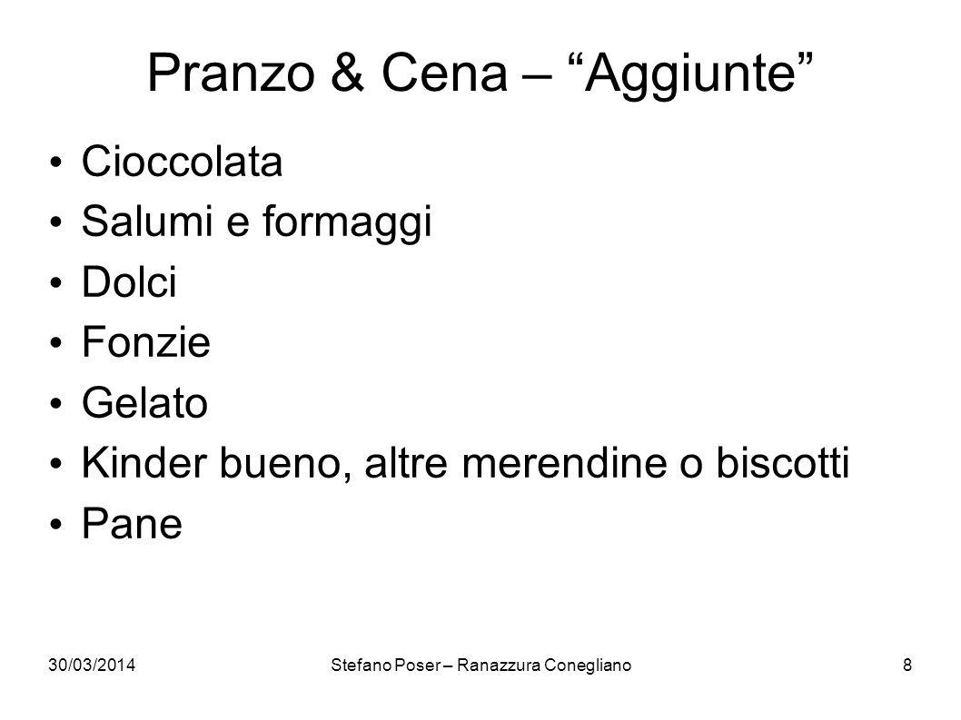Pranzo & Cena – Aggiunte