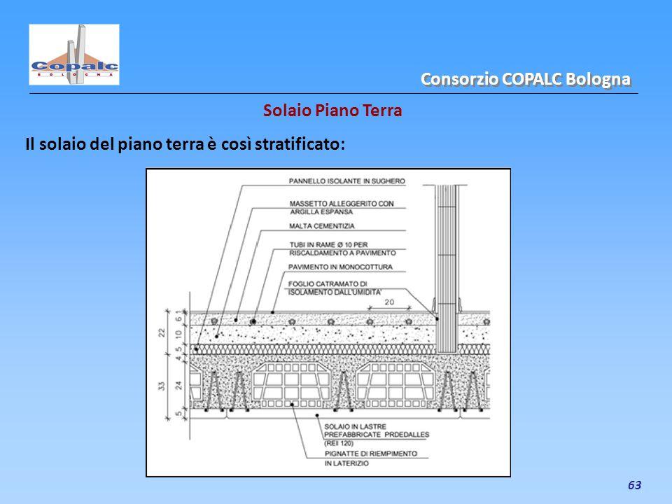 Esperienze pratiche l innovazione sociale in italia ppt for Progettista del piano interrato