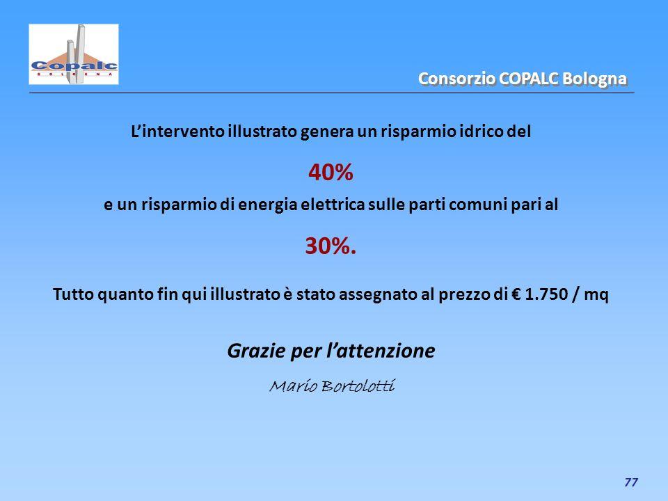 40% 30%. Grazie per l'attenzione Consorzio COPALC Bologna
