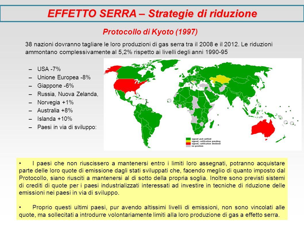 EFFETTO SERRA – Strategie di riduzione