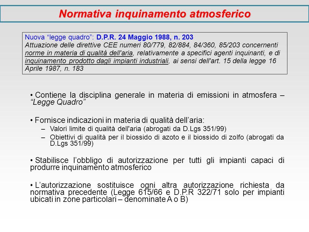 Normativa inquinamento atmosferico