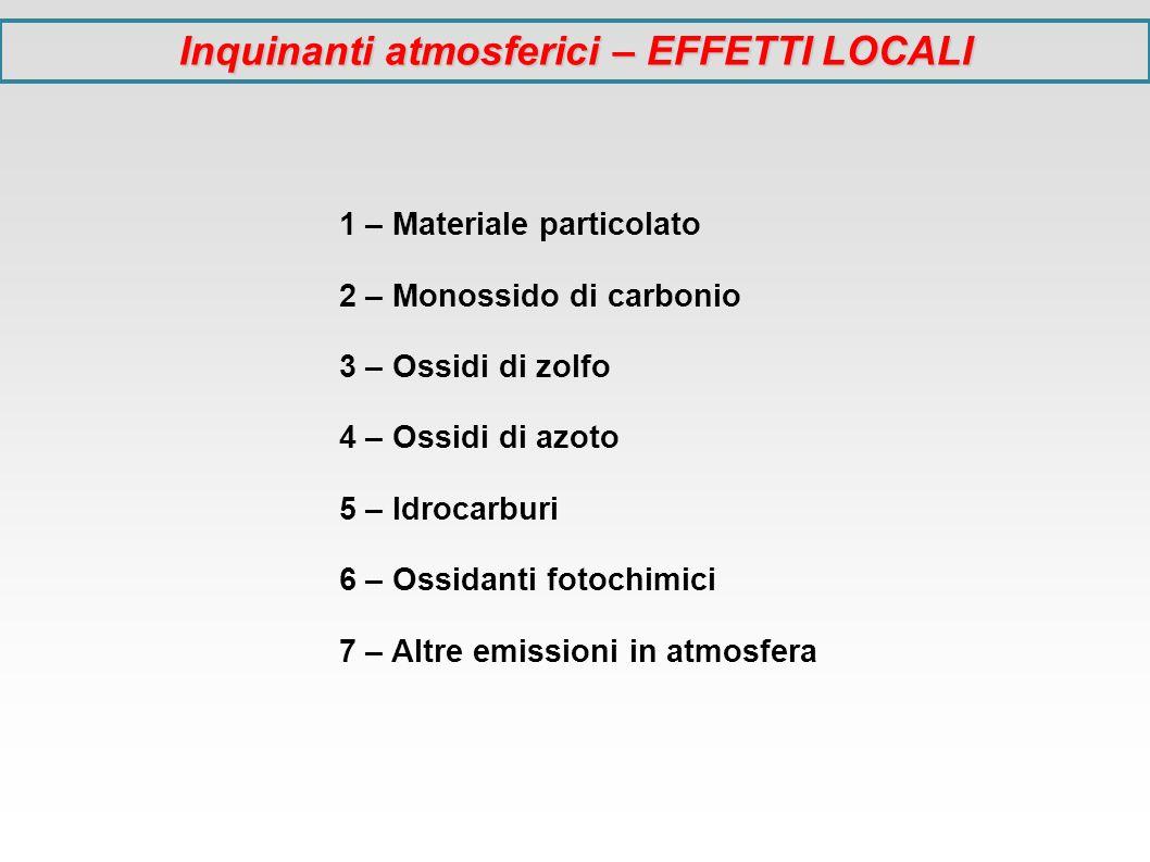 Inquinanti atmosferici – EFFETTI LOCALI