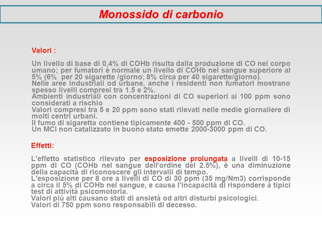 Monossido di carbonio Valori :