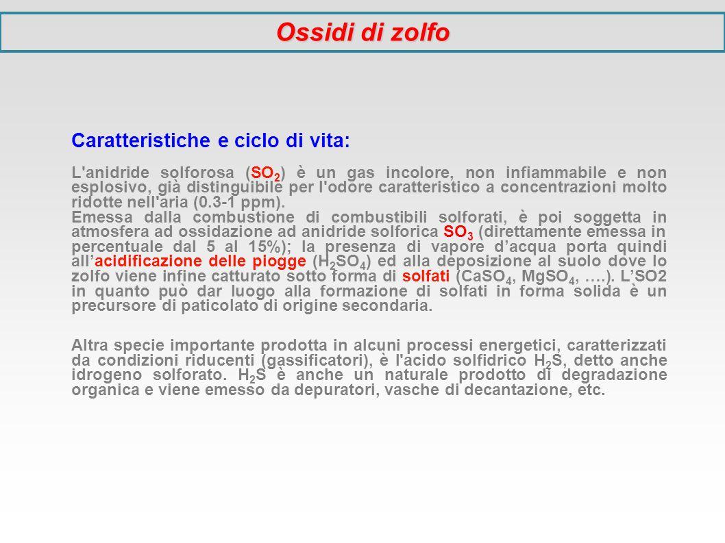 Ossidi di zolfo Caratteristiche e ciclo di vita: