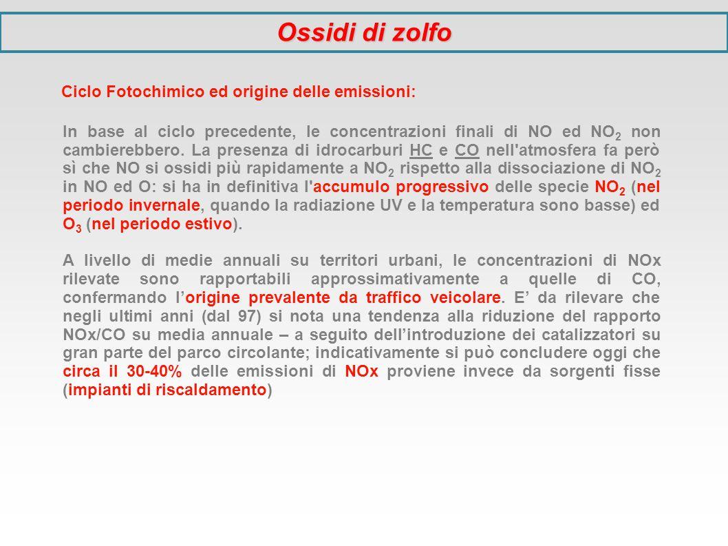 Ossidi di zolfo Ciclo Fotochimico ed origine delle emissioni: