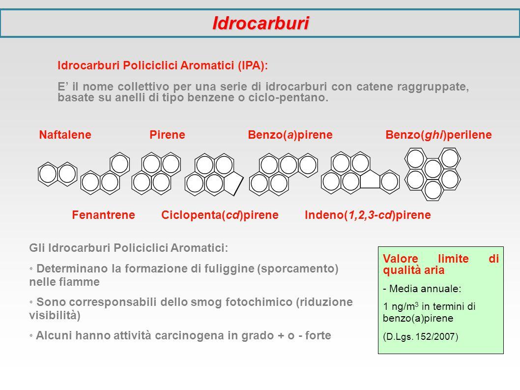 Idrocarburi Idrocarburi Policiclici Aromatici (IPA):