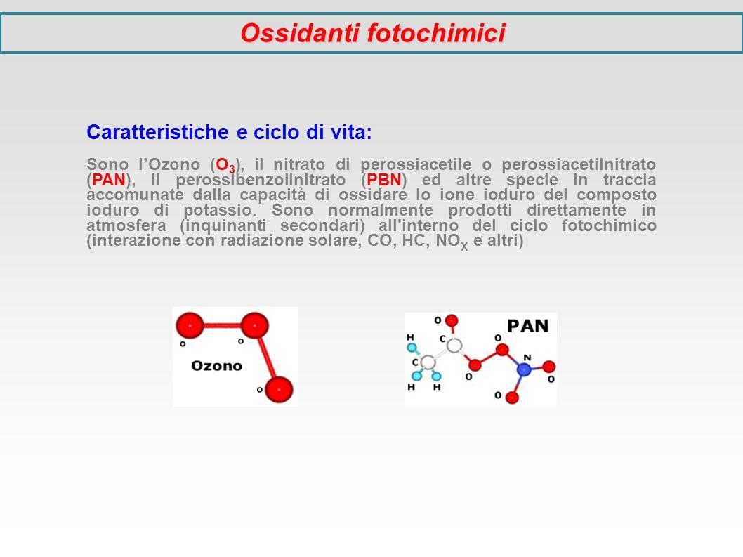 Ossidanti fotochimici