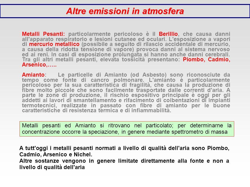 Altre emissioni in atmosfera