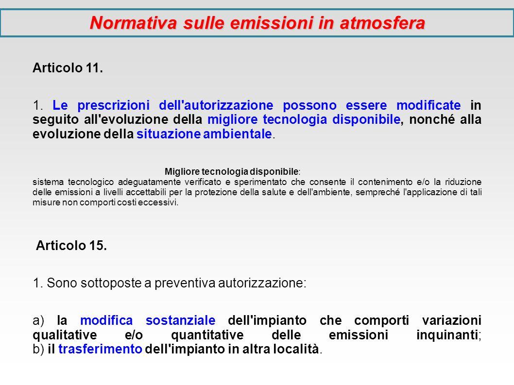 Normativa sulle emissioni in atmosfera
