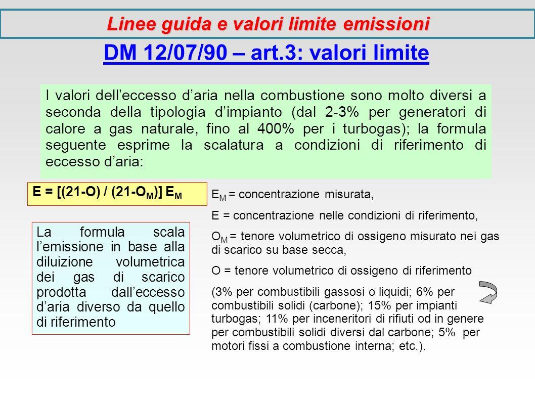 DM 12/07/90 – art.3: valori limite