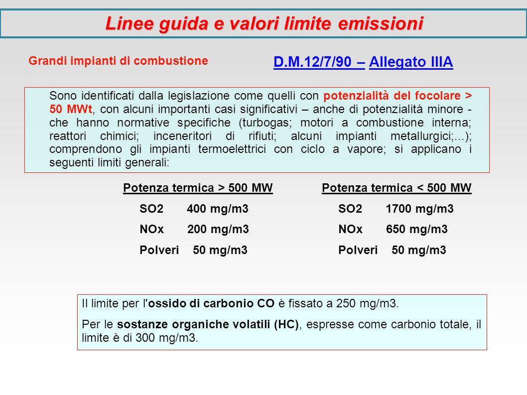 Linee guida e valori limite emissioni