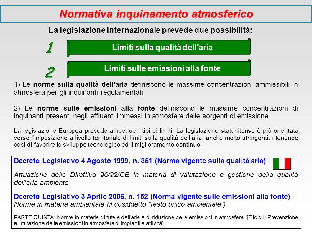 1 2 Normativa inquinamento atmosferico