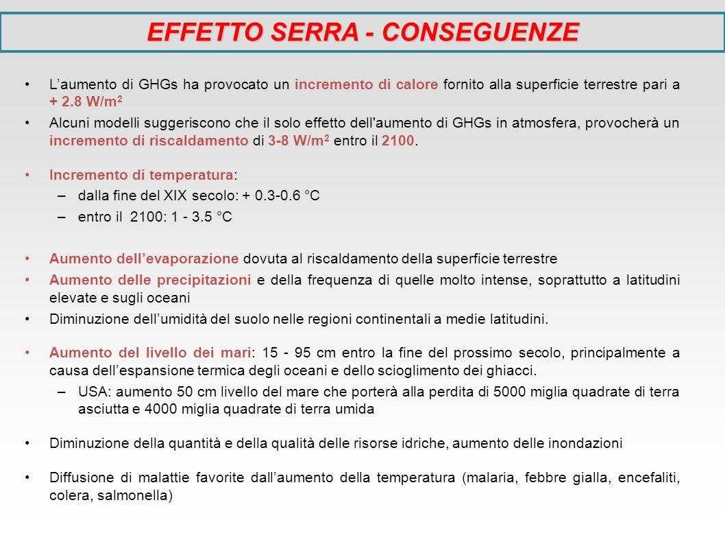 EFFETTO SERRA - CONSEGUENZE