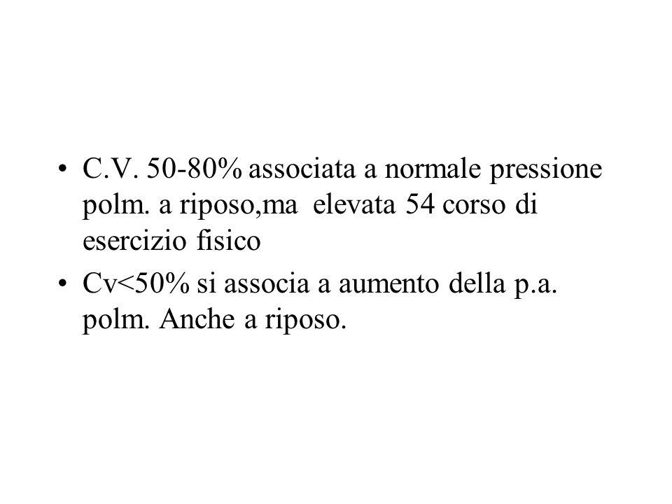 C. V. 50-80% associata a normale pressione polm
