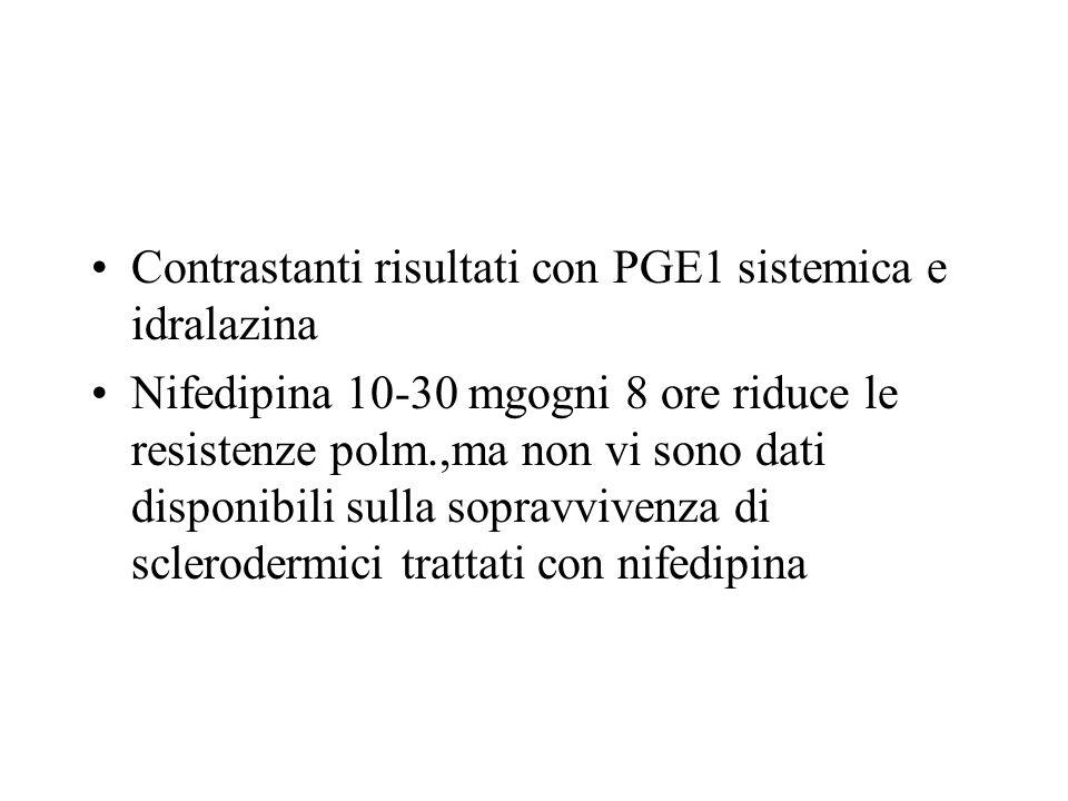Contrastanti risultati con PGE1 sistemica e idralazina
