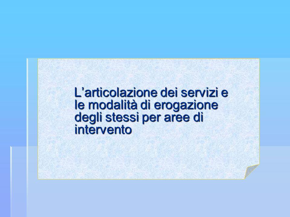 L'articolazione dei servizi e le modalità di erogazione degli stessi per aree di intervento