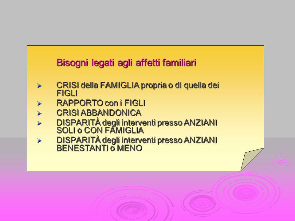 Bisogni legati agli affetti familiari