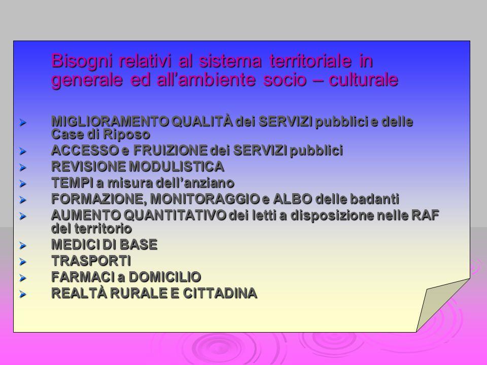 Bisogni relativi al sistema territoriale in generale ed all'ambiente socio – culturale