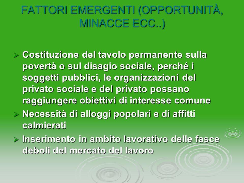 FATTORI EMERGENTI (OPPORTUNITÀ, MINACCE ECC..)