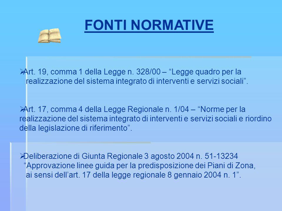 FONTI NORMATIVE Art. 19, comma 1 della Legge n. 328/00 – Legge quadro per la. realizzazione del sistema integrato di interventi e servizi sociali .