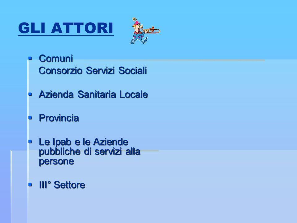 GLI ATTORI Comuni Consorzio Servizi Sociali Azienda Sanitaria Locale