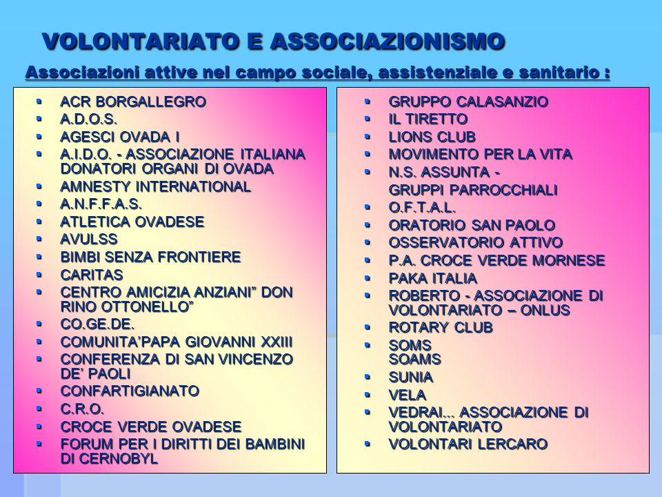 VOLONTARIATO E ASSOCIAZIONISMO Associazioni attive nel campo sociale, assistenziale e sanitario :