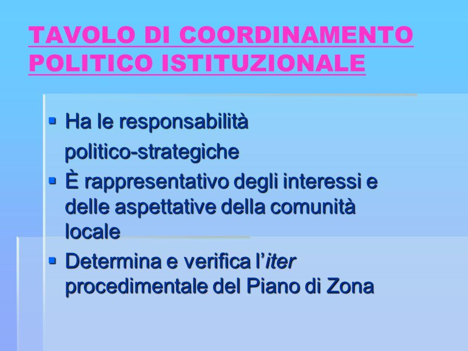 TAVOLO DI COORDINAMENTO POLITICO ISTITUZIONALE