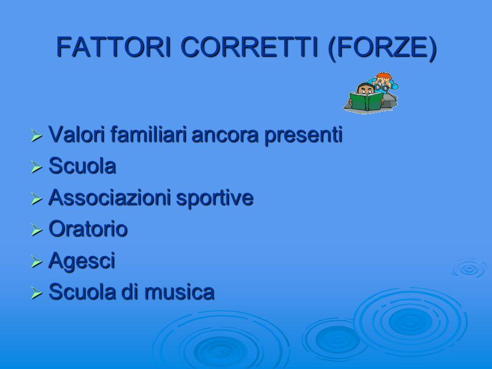 FATTORI CORRETTI (FORZE)