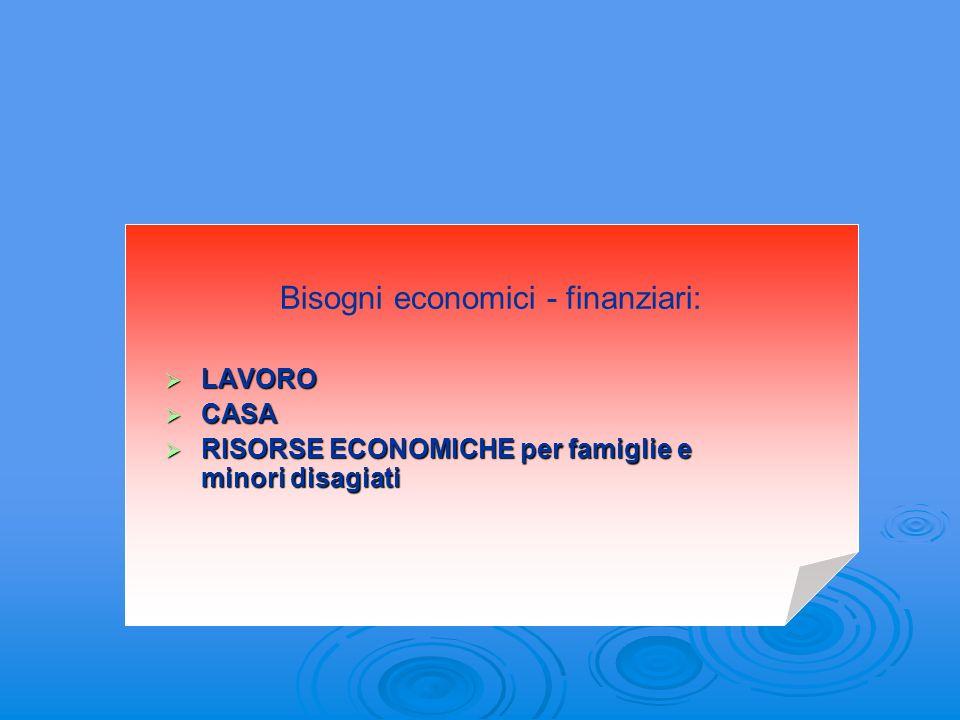 Bisogni economici - finanziari: