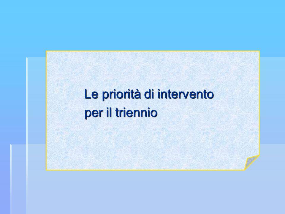 Le priorità di intervento