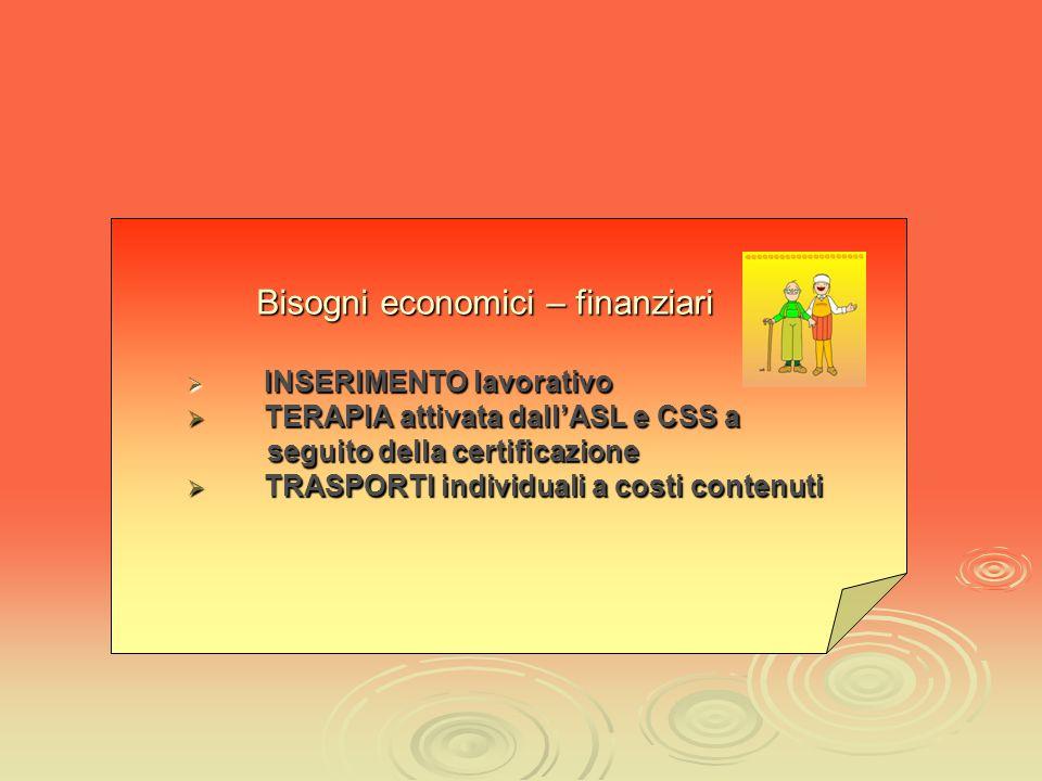 Bisogni economici – finanziari