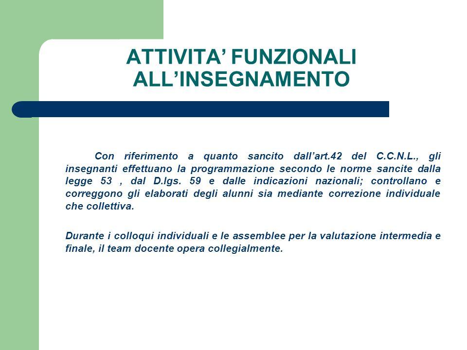 ATTIVITA' FUNZIONALI ALL'INSEGNAMENTO