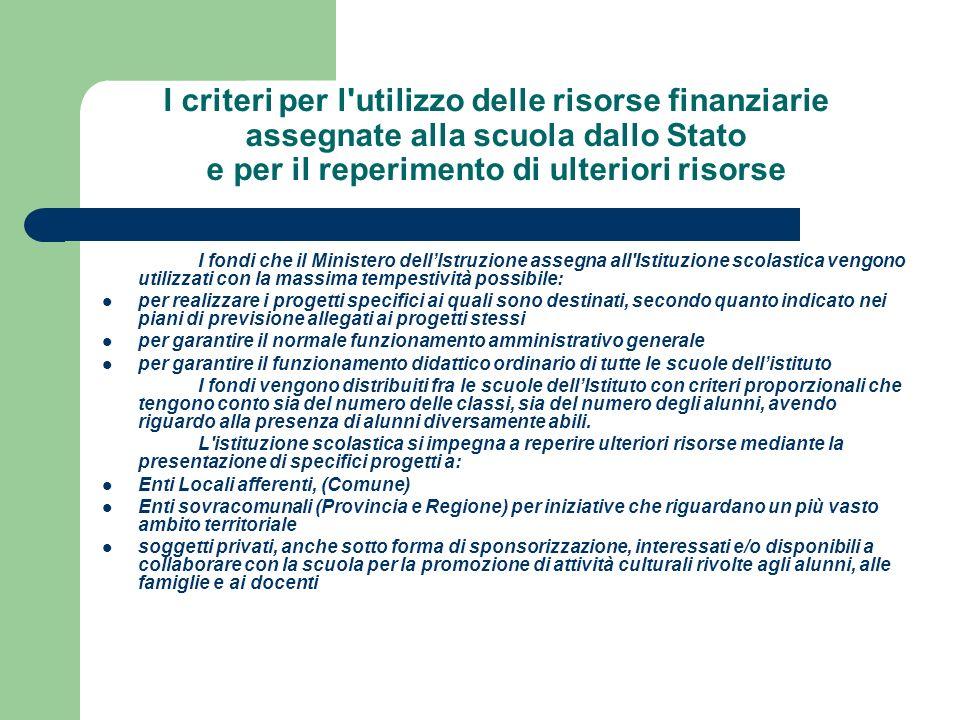 I criteri per l utilizzo delle risorse finanziarie assegnate alla scuola dallo Stato e per il reperimento di ulteriori risorse