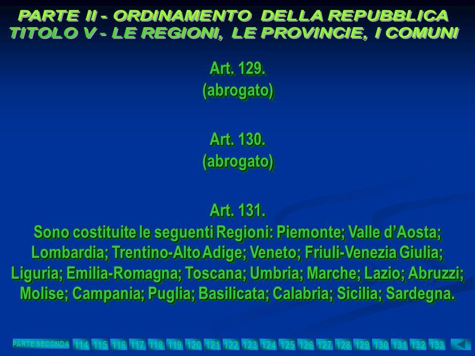 Art. 129. (abrogato) Art. 130. (abrogato) Art. 131.