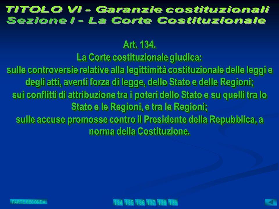 La Corte costituzionale giudica: