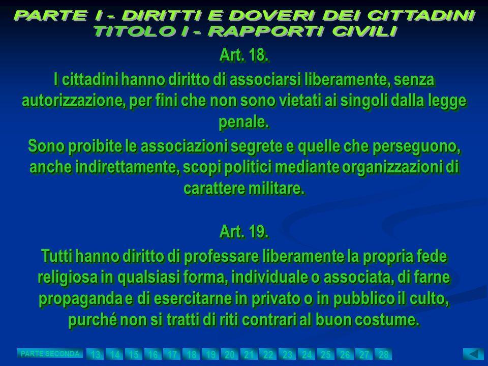 PARTE I - DIRITTI E DOVERI DEI CITTADINI TITOLO I - RAPPORTI CIVILI