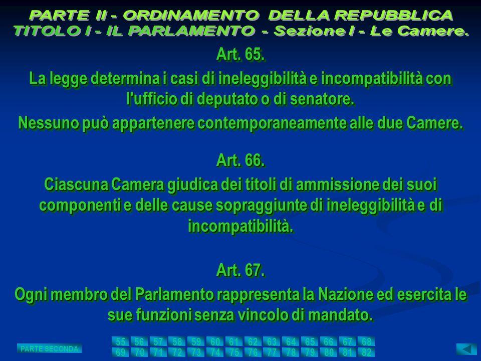 La nascita della costituzione ppt scaricare for Le due camere del parlamento