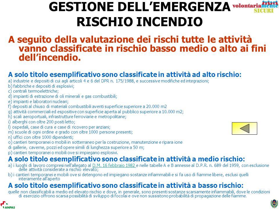 GESTIONE DELL'EMERGENZA RISCHIO INCENDIO