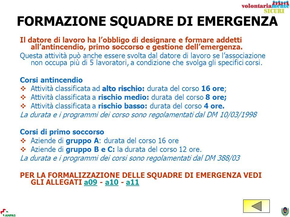 FORMAZIONE SQUADRE DI EMERGENZA